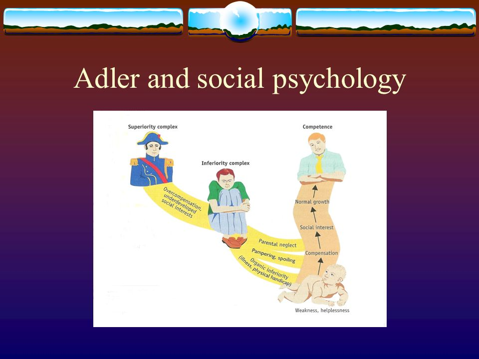 Adler and social psychology