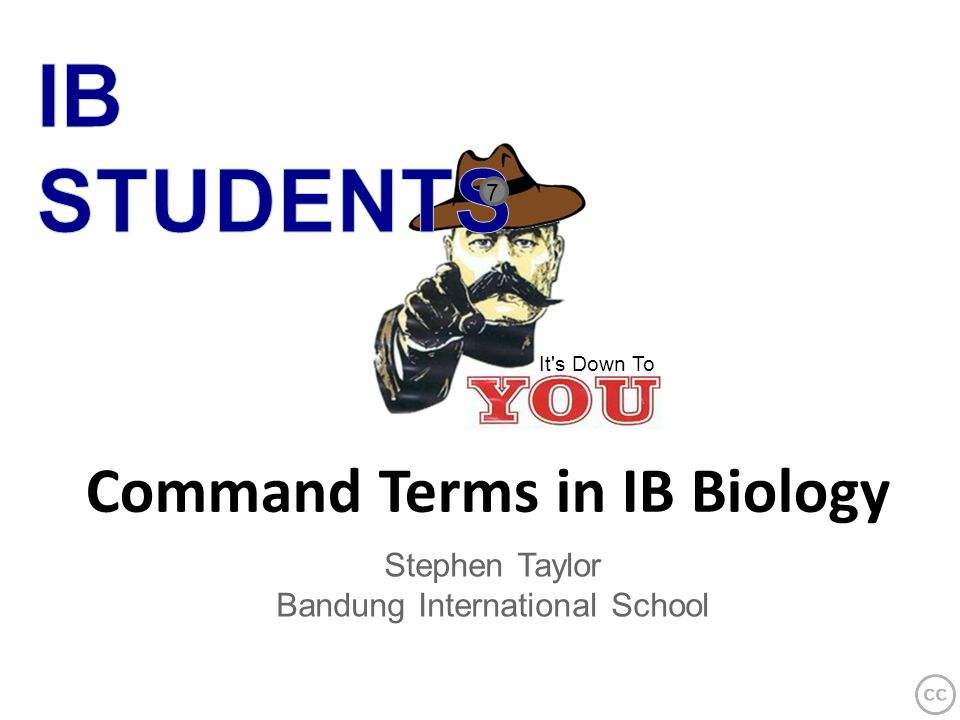Command Terms in IB Biology It's Down To Stephen Taylor Bandung International School 7