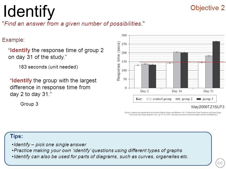 Objective 2 Identify