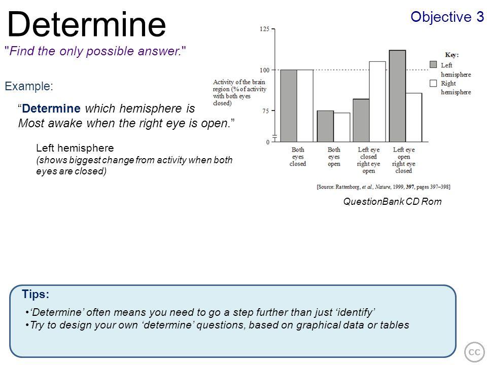 Objective 3 Determine