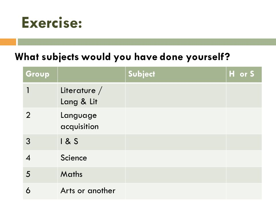 Exercise: What subjects would you have done yourself? IB Diploma overview - Nick Lee – May 2011 GroupSubjectH or S 1Literature / Lang & Lit 2Language