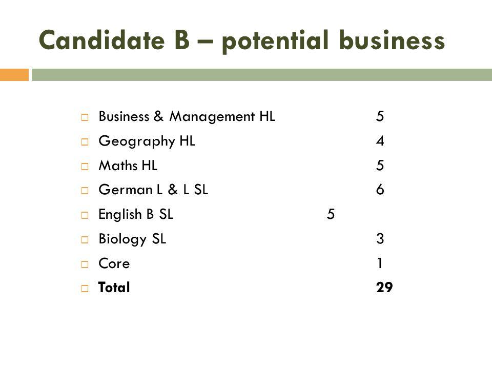 Candidate B – potential business Business & Management HL 5 Geography HL4 Maths HL5 German L & L SL6 English B SL5 Biology SL3 Core1 Total29