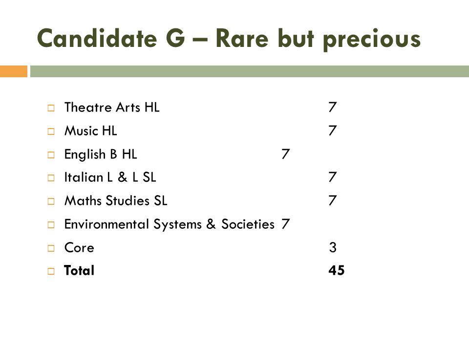Candidate G – Rare but precious Theatre Arts HL7 Music HL7 English B HL7 Italian L & L SL7 Maths Studies SL7 Environmental Systems & Societies7 Core3