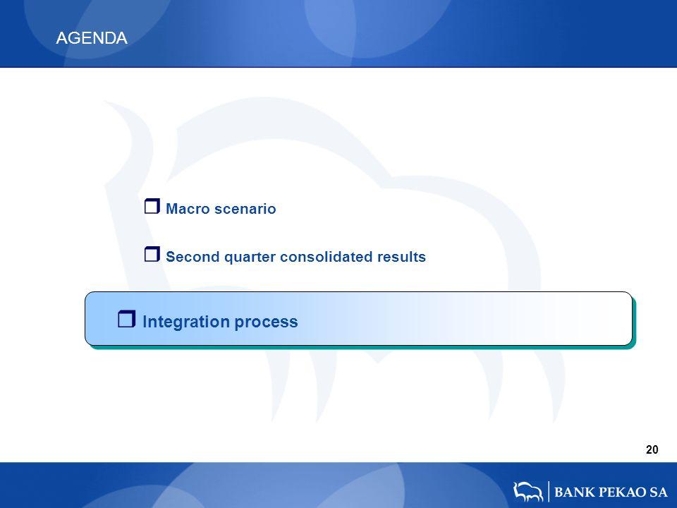 AGENDA r Macro scenario 20 r Second quarter consolidated results r Integration process