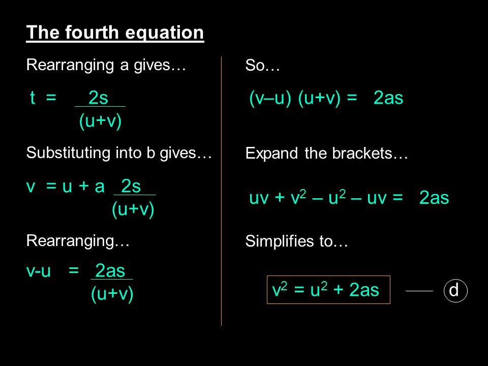 The fourth equation Rearranging a gives… Substituting into b gives… Rearranging… t = 2s (u+v) v = u + a 2s (u+v) v-u = 2as (u+v) So… Expand the bracke
