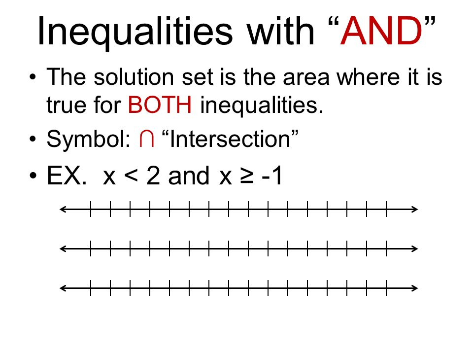 Inequalities with AND The solution set is the area where it is true for BOTH inequalities. Symbol: Intersection EX. x < 2 and x -1