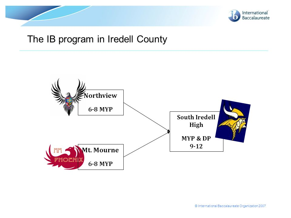 © International Baccalaureate Organization 2007 The IB program in Iredell County Mt. Mourne 6-8 MYP South Iredell High MYP & DP 9-12 Northview 6-8 MYP
