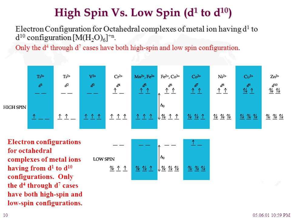 05.06.01 10:59 PM10 High Spin Vs. Low Spin (d 1 to d 10 ) Electron Configuration for Octahedral complexes of metal ion having d 1 to d 10 configuratio