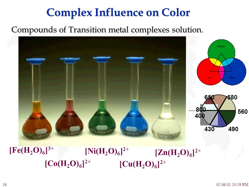 05.06.01 10:59 PM16 Complex Influence on Color Compounds of Transition metal complexes solution. [Fe(H 2 O) 6 ] 3+ [Co(H 2 O) 6 ] 2+ [Ni(H 2 O) 6 ] 2+