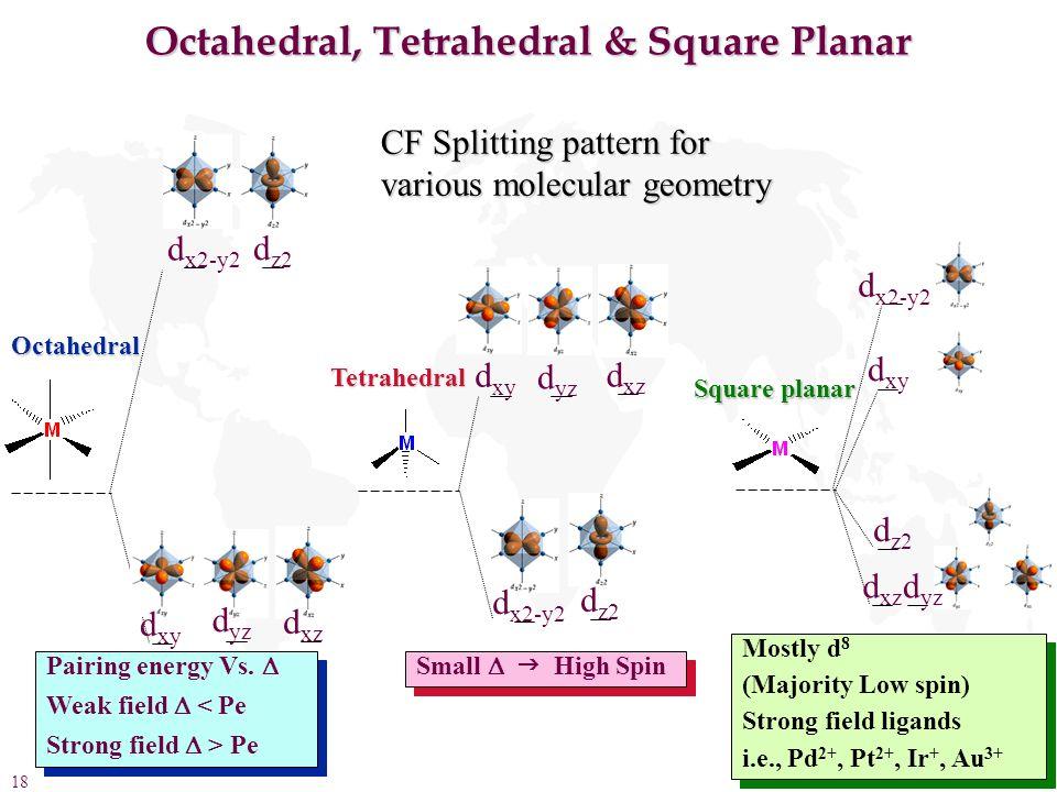05.06.01 10:59 PM18 Octahedral, Tetrahedral & Square Planar CF Splitting pattern for various molecular geometry d z2 d x2-y2 d xz d xy d yz d x2-y2 d
