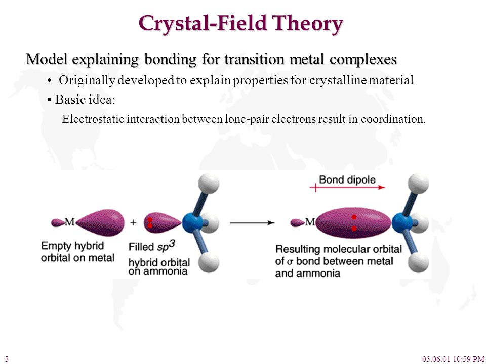 05.06.01 10:59 PM3 Crystal-Field Theory Model explaining bonding for transition metal complexes Originally developed to explain properties for crystal