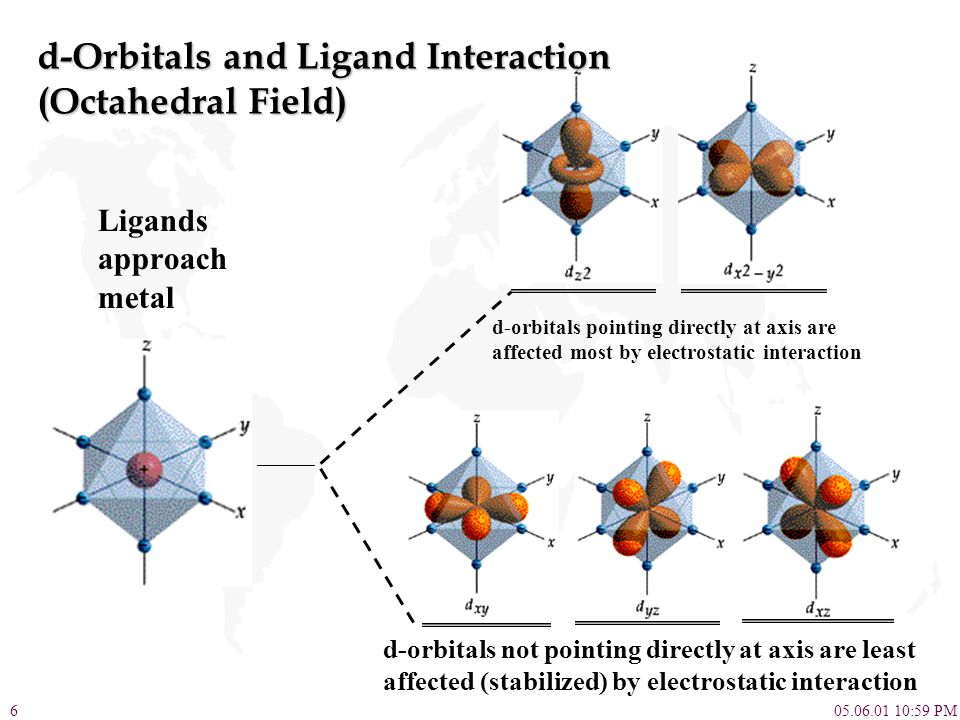 05.06.01 10:59 PM6 d-Orbitals and Ligand Interaction (Octahedral Field) Ligands approach metal d-orbitals not pointing directly at axis are least affe
