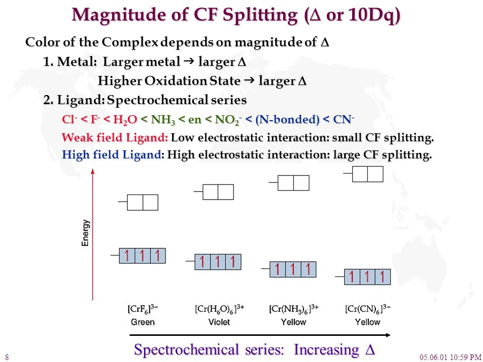 05.06.01 10:59 PM8 Magnitude of CF Splitting ( or 10Dq) Color of the Complex depends on magnitude of Color of the Complex depends on magnitude of 1. M
