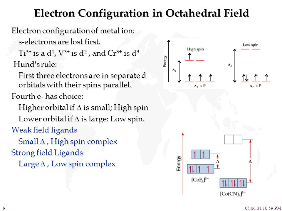 05.06.01 10:59 PM9 Electron Configuration in Octahedral Field Electron configuration of metal ion: s-electrons are lost first. Ti 3+ is a d 1, V 3+ is