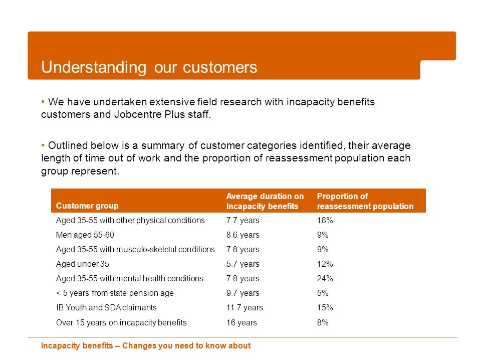 Understanding our customers We have undertaken extensive field research with incapacity benefits customers and Jobcentre Plus staff.