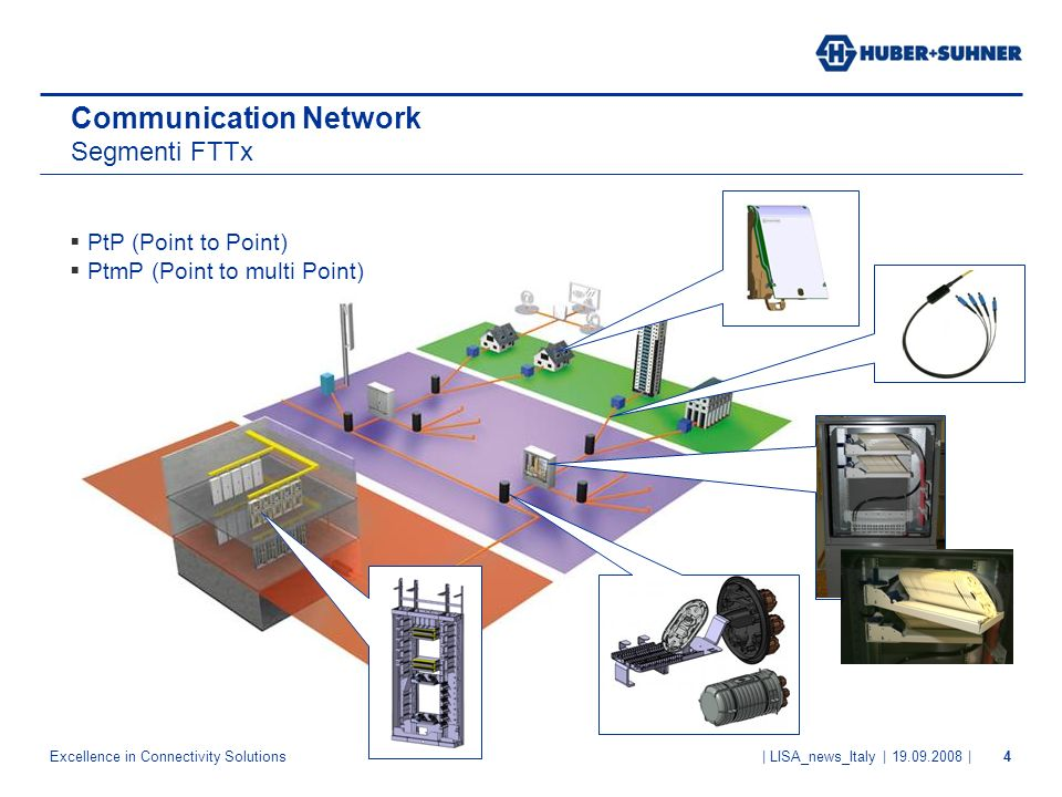 Excellence in Connectivity Solutions | LISA_news_Italy | 19.09.2008 |4 Communication Network Segmenti FTTx PtP (Point to Point) PtmP (Point to multi Point)