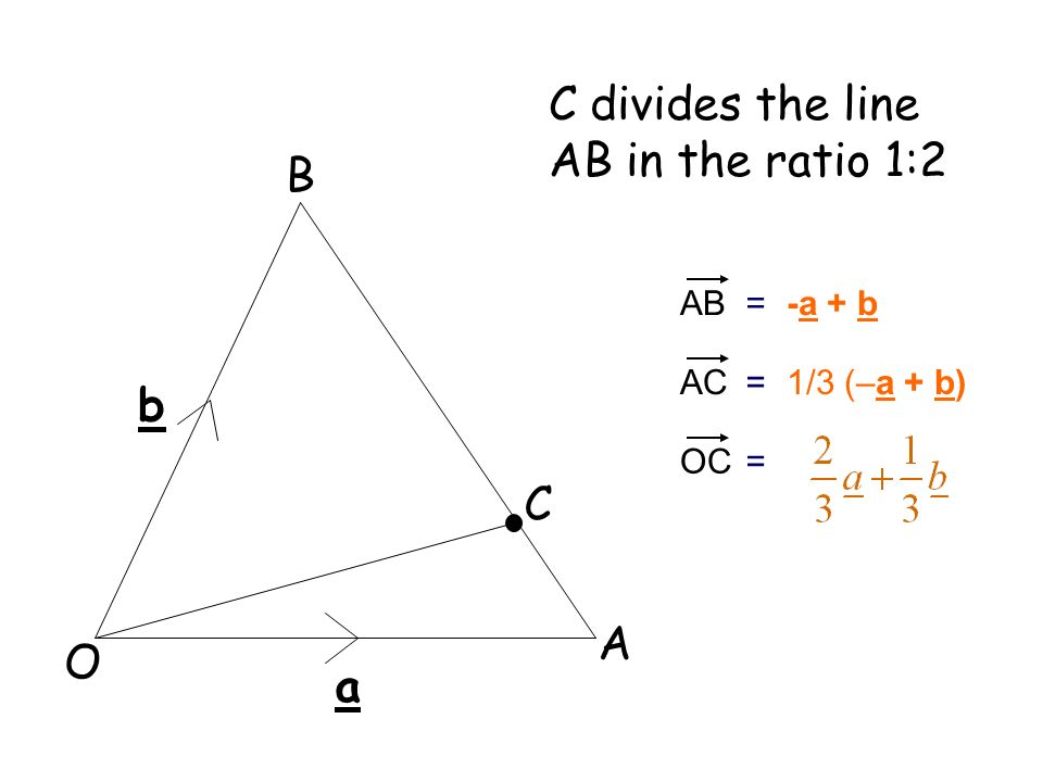 a b O A C B C divides the line AB in the ratio 1:2 AB=-a + b AC=1/3 (–a + b) OC=
