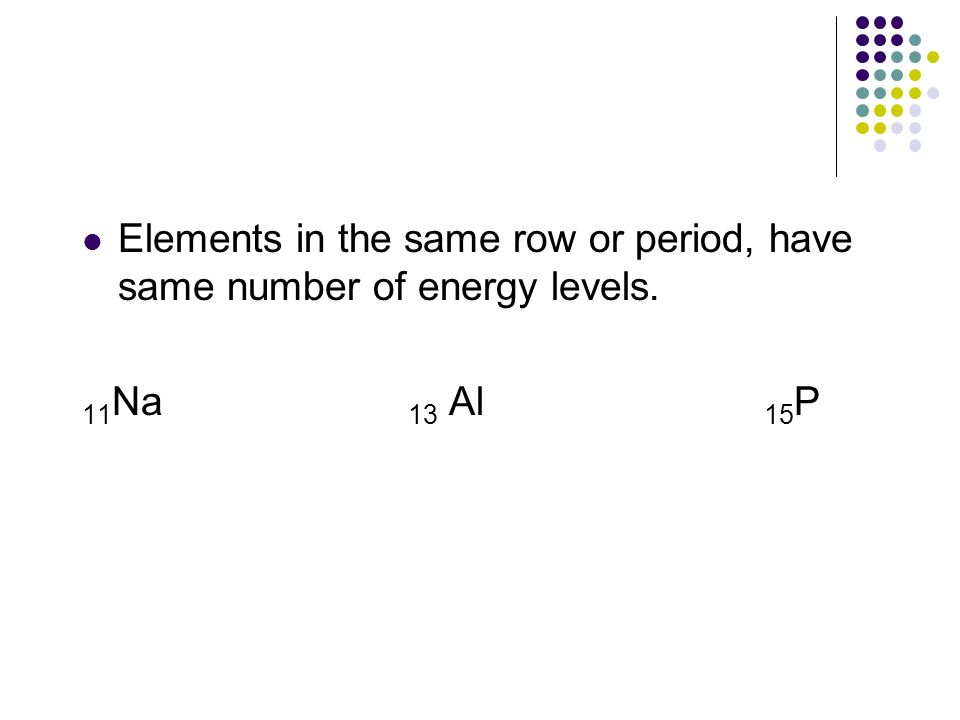 Elements in the same row or period, have same number of energy levels. 11 Na 13 Al 15 P