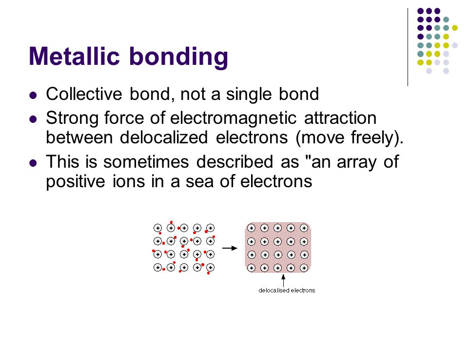 Metallic bonding Collective bond, not a single bond Strong force of electromagnetic attraction between delocalized electrons (move freely). This is so
