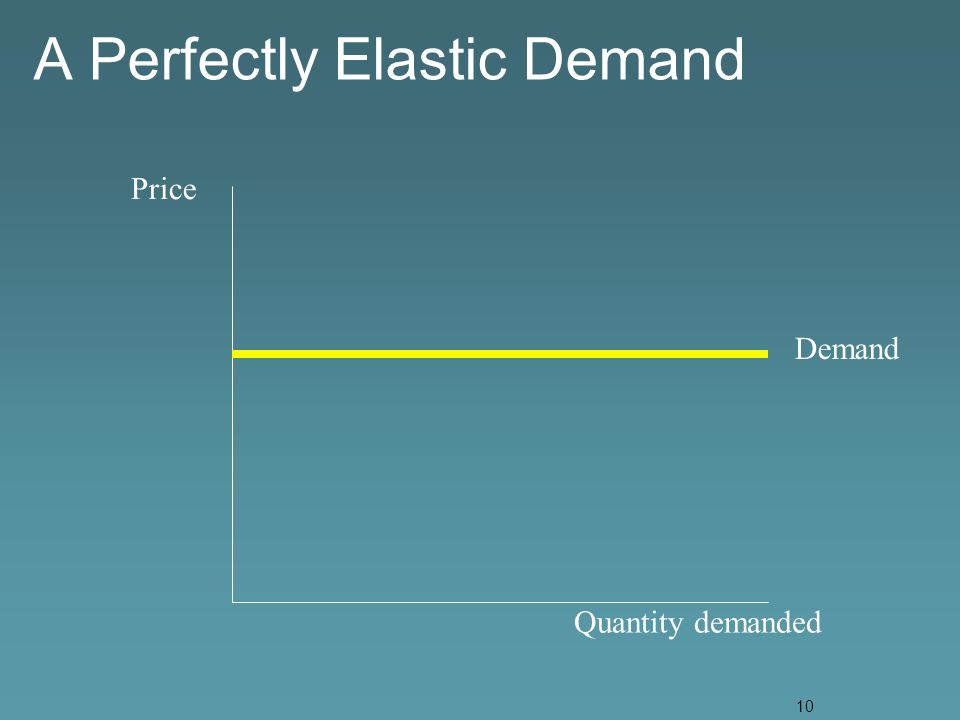 10 A Perfectly Elastic Demand Demand Quantity demanded Price