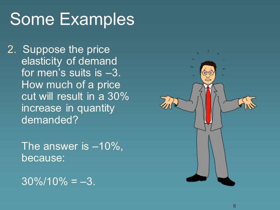 6 Some Examples 2. Suppose the price elasticity of demand for mens suits is –3.