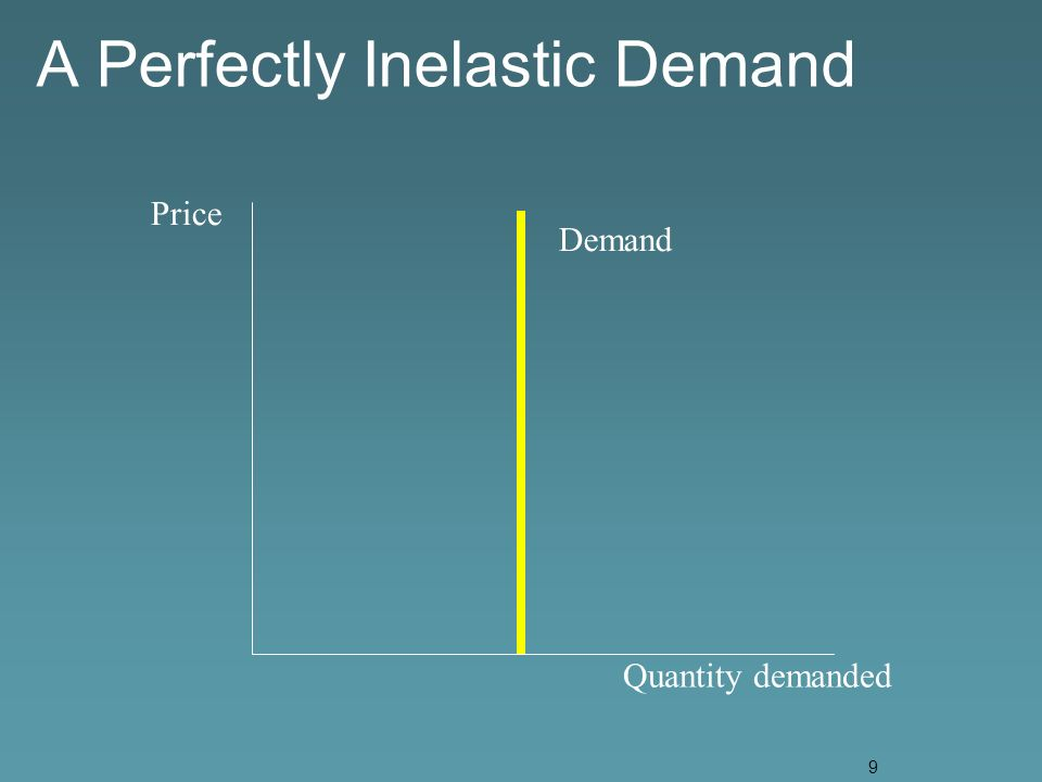 9 A Perfectly Inelastic Demand Demand Price Quantity demanded