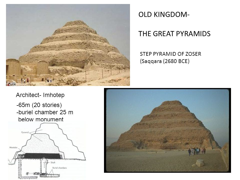 OLD KINGDOM- THE GREAT PYRAMIDS STEP PYRAMID OF ZOSER (Saqqara (2680 BCE) Architect- Imhotep -65m (20 stories) -buriel chamber 25 m below monument