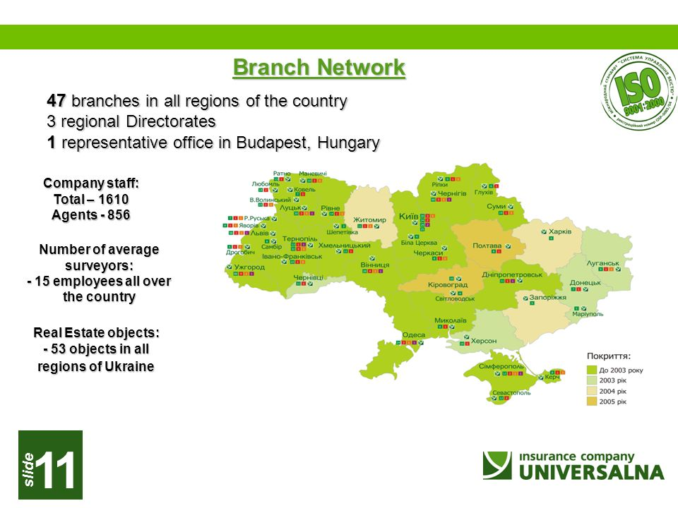 slide 11 Branch Network Branch Network 47 branches in all regions of the country 3 regional Directorates 1 representative office in Budapest, Hungary Company staff: Total – 1610 Agents - 856 Number of average surveyors: - 15 employees all over the country Real Estate objects: - 53 objects in all regions of Ukraine