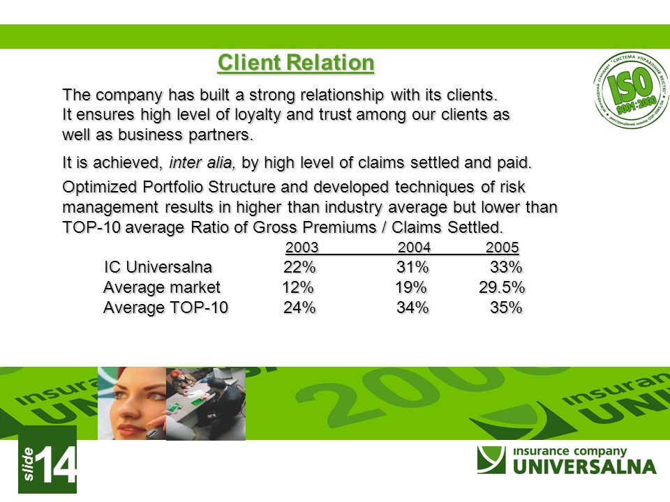 slide 14 Client Relation Client Relation The company has built a strong relationship with its clients.