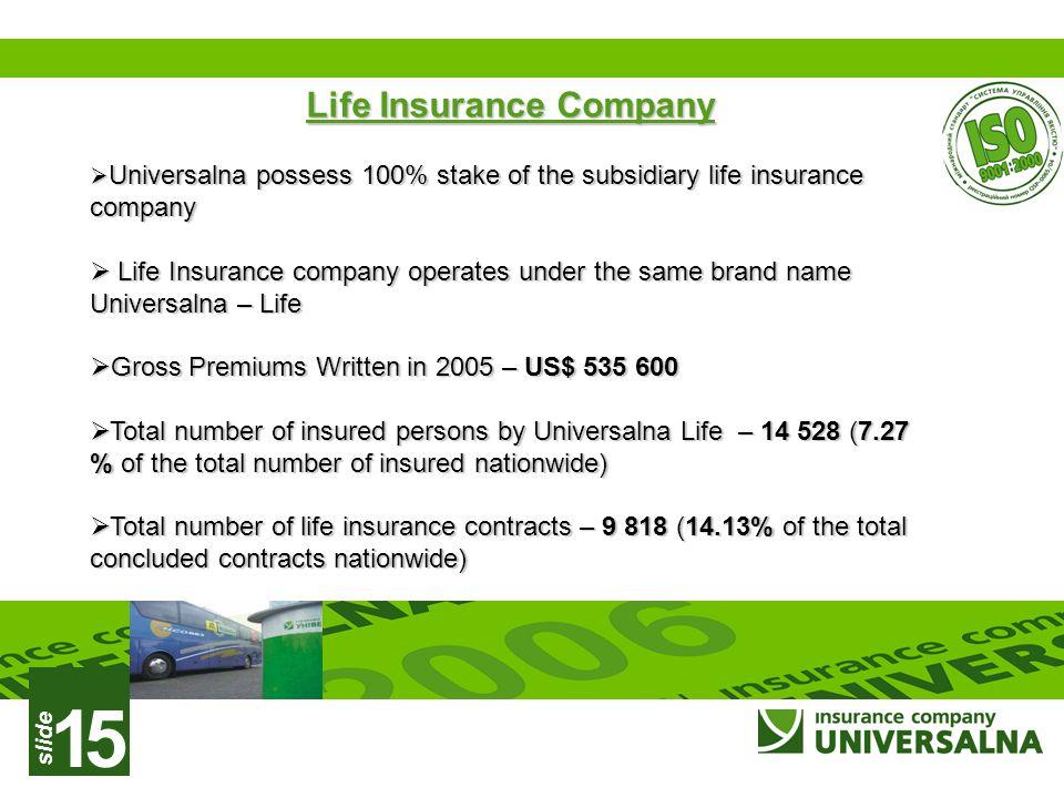 slide Life Insurance Company Universalna possess 100% stake of the subsidiary life insurance company Universalna possess 100% stake of the subsidiary