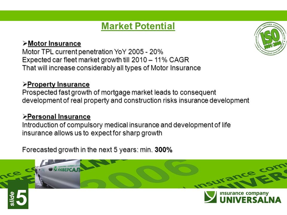 slide 5 Market Potential Motor Insurance Motor Insurance Motor TPL current penetration YoY 2005 - 20% Expected car fleet market growth till 2010 – 11% CAGR That will increase considerably all types of Motor Insurance Property Insurance Property Insurance Prospected fast growth of mortgage market leads to consequent development of real property and construction risks insurance development Personal Insurance Personal Insurance Introduction of compulsory medical insurance and development of life insurance allows us to expect for sharp growth Forecasted growth in the next 5 years : min.
