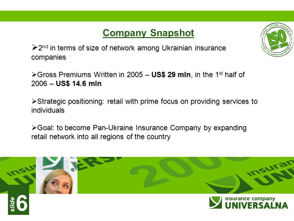 slide 6 Company Snapshot 2 nd in terms of size of network among Ukrainian insurance companies 2 nd in terms of size of network among Ukrainian insurance companies Gross Premiums Written in 2005 – US$ 29 mln, in the 1 st half of 2006 – US$ 14.6 mln Gross Premiums Written in 2005 – US$ 29 mln, in the 1 st half of 2006 – US$ 14.6 mln Strategic positioning: retail with prime focus on providing services to individuals Strategic positioning: retail with prime focus on providing services to individuals Goal: to become Pan-Ukraine Insurance Company by expanding retail network into all regions of the country Goal: to become Pan-Ukraine Insurance Company by expanding retail network into all regions of the country