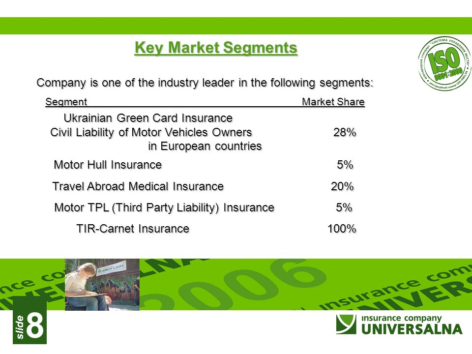 slide 8 Key Market Segments Key Market Segments Company is one of the industry leader in the following segments: Segment Market Share Ukrainian Green Card Insurance Civil Liability of Motor Vehicles Owners28% in European countries Motor Hull Insurance 5% Travel Abroad Medical Insurance 20% Travel Abroad Medical Insurance 20% Motor TPL (Third Party Liability) Insurance 5% TIR-Carnet Insurance 100% TIR-Carnet Insurance 100%