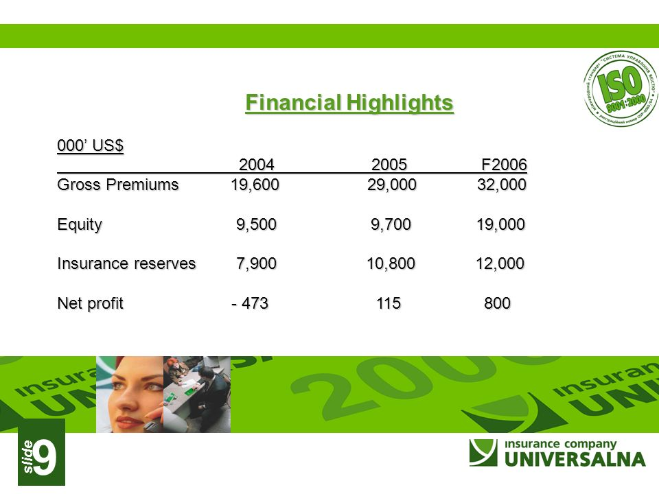 slide 9 Financial Highlights Financial Highlights 000 US$ 2004 2005 F2006 2004 2005 F2006 Gross Premiums 19,600 29,000 32,000 Equity 9,500 9,700 19,000 Insurance reserves 7,900 10,800 12,000 Net profit - 473 115 800