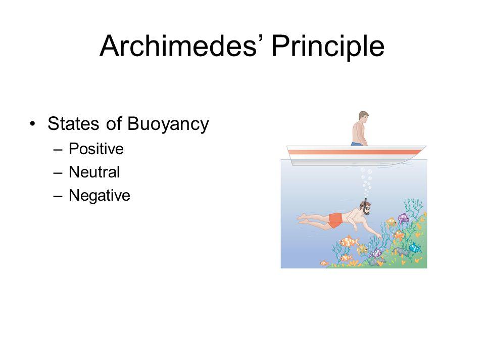 Archimedes Principle States of Buoyancy –Positive –Neutral –Negative