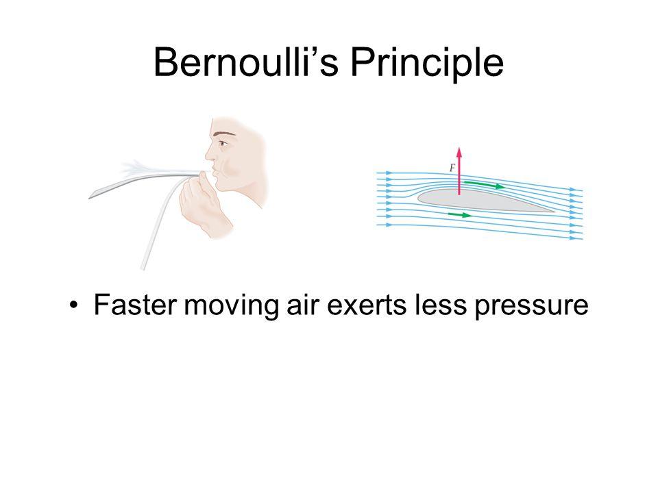 Bernoullis Principle Faster moving air exerts less pressure