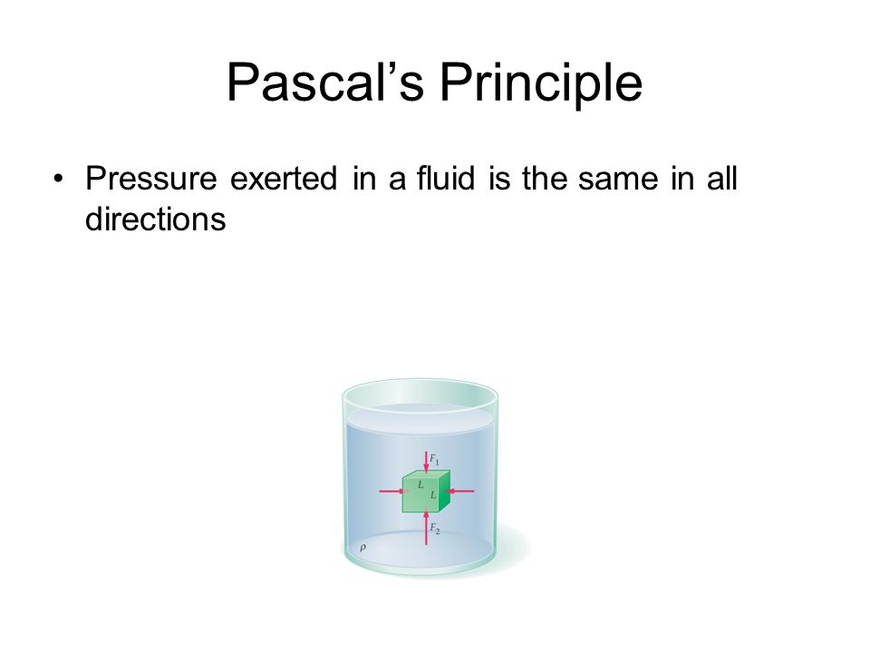 Pascals Principle Pressure exerted in a fluid is the same in all directions