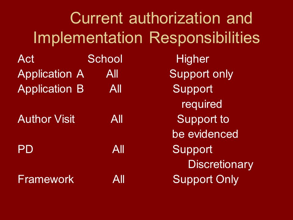 Current authorization and Implementation Responsibilities Act School Higher Application A All Support only Application B All Support required Author Visit All Support to be evidenced PD All Support Discretionary Framework All Support Only