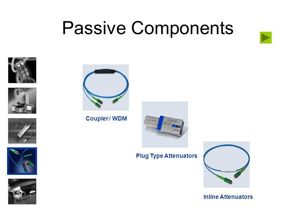 Passive Components Plug Type Attenuators Coupler / WDM Inline Attenuators