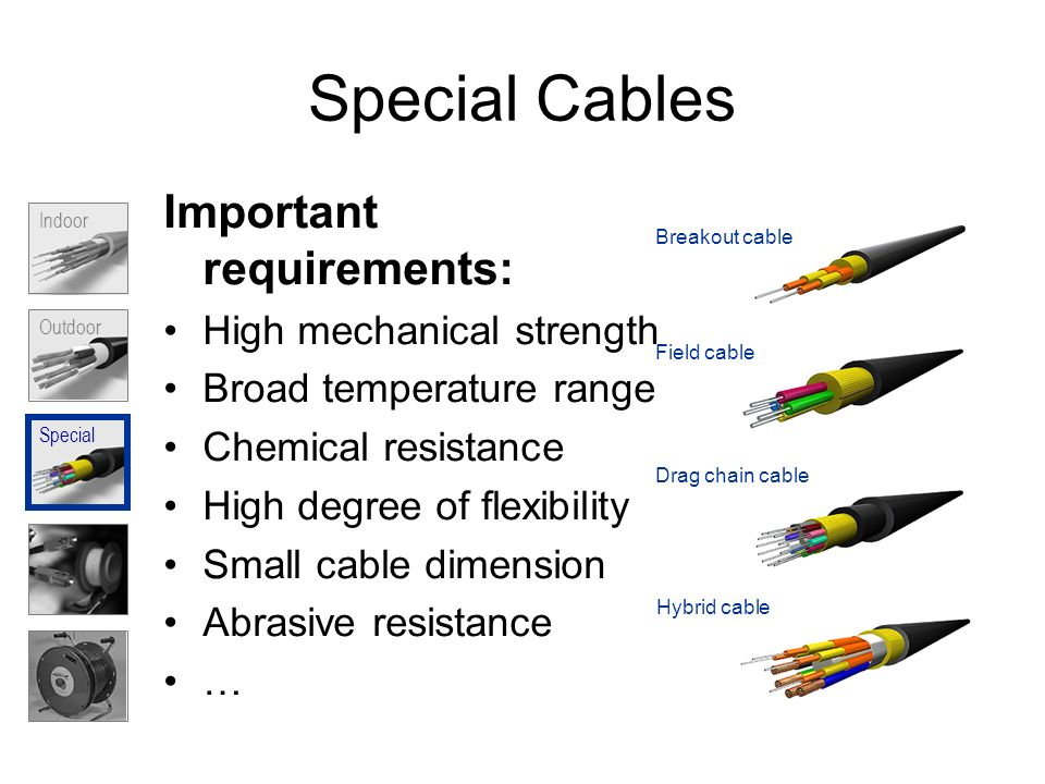 Special Cables Indoor Special Outdoor Drag chain cable Field cable Breakout cable Hybrid cable Important requirements: High mechanical strength Broad