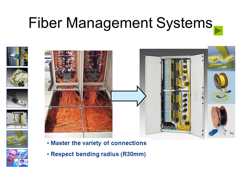 Fiber Management Systems Master the variety of connections Respect bending radius (R30mm)