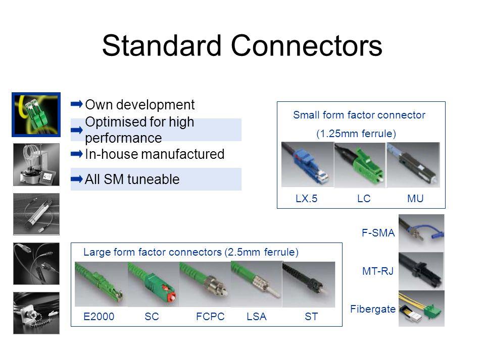 Standard Connectors E2000 SC FCPC LSA ST LX.5 LC MU Small form factor connector (1.25mm ferrule) Large form factor connectors (2.5mm ferrule) F-SMA MT