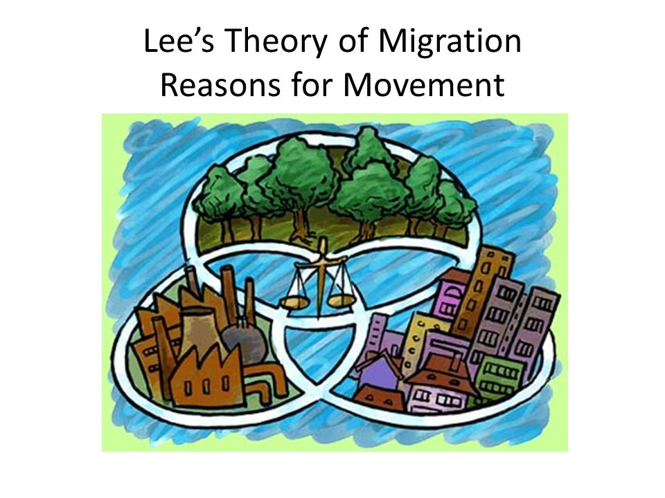Lees Theory of Migration Reasons for Movement