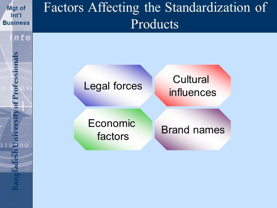 Click to edit Master title style Bangladesh University of Professionals Mgt of Intl Business Factors Affecting the Standardization of Products Legal forces Cultural influences Economic factors Brand names