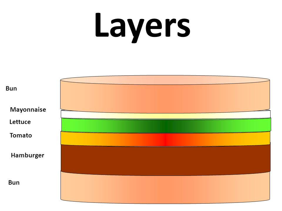 Bun Hamburger Tomato Lettuce Mayonnaise Bun Layers