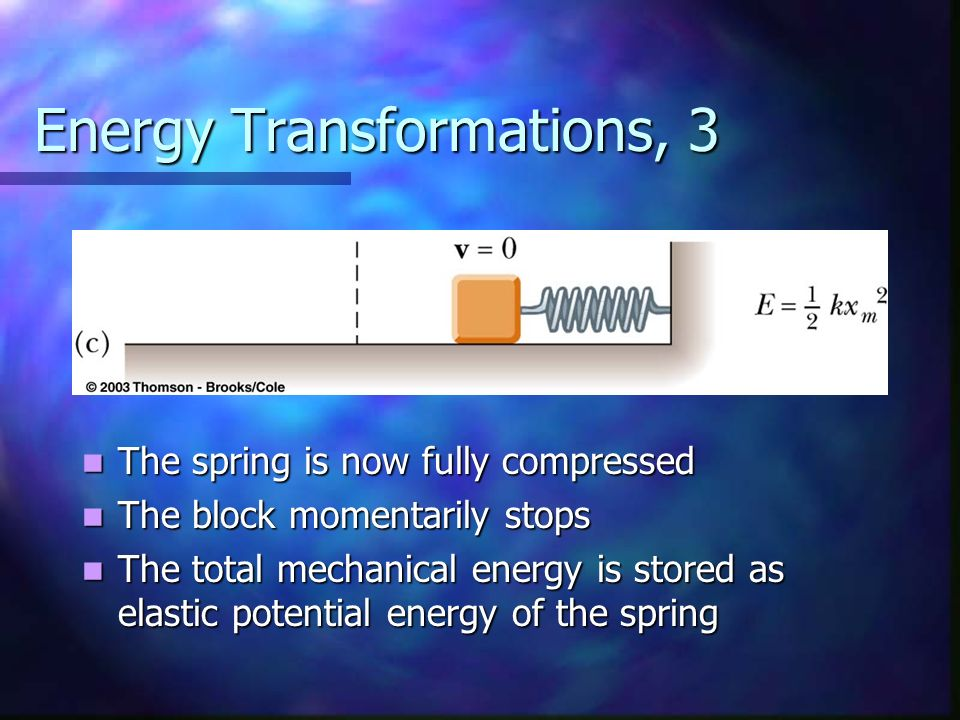 Energy Transformations, 3 The spring is now fully compressed The block momentarily stops The total mechanical energy is stored as elastic potential en