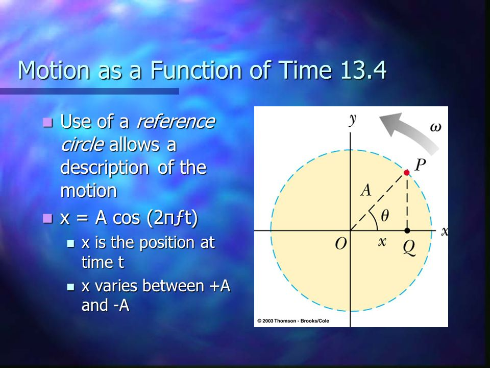 Motion as a Function of Time 13.4 Use of a reference circle allows a description of the motion Use of a reference circle allows a description of the m