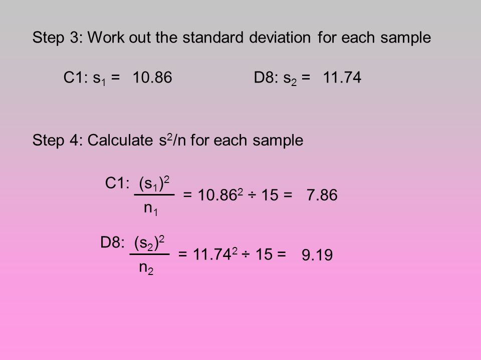 Step 3: Work out the standard deviation for each sample C1: s 1 =10.86D8: s 2 =11.74 Step 4: Calculate s 2 /n for each sample (s 1 ) 2 n1n1 = C1: 10.8
