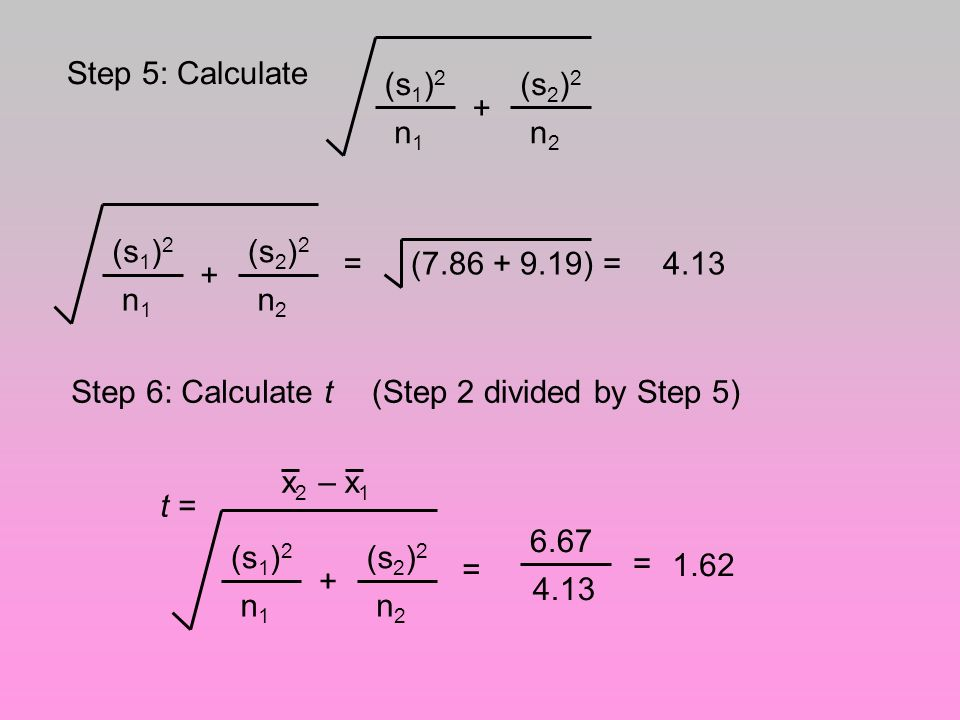 Step 5: Calculate (s 1 ) 2 n1n1 + (s 2 ) 2 n2n2 (s 1 ) 2 n1n1 + (s 2 ) 2 n2n2 = (7.86 + 9.19)=4.13 Step 6: Calculate t(Step 2 divided by Step 5) t = (