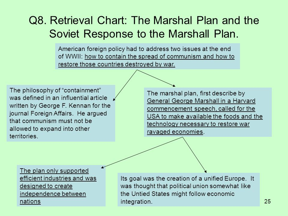 25 Q8. Retrieval Chart: The Marshal Plan and the Soviet Response to the Marshall Plan. American foreign policy had to address two issues at the end of
